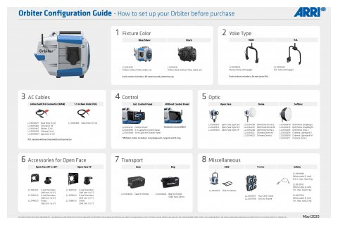 Arri Orbiter Configuration Guide - How to set up your Orbiter before purchase